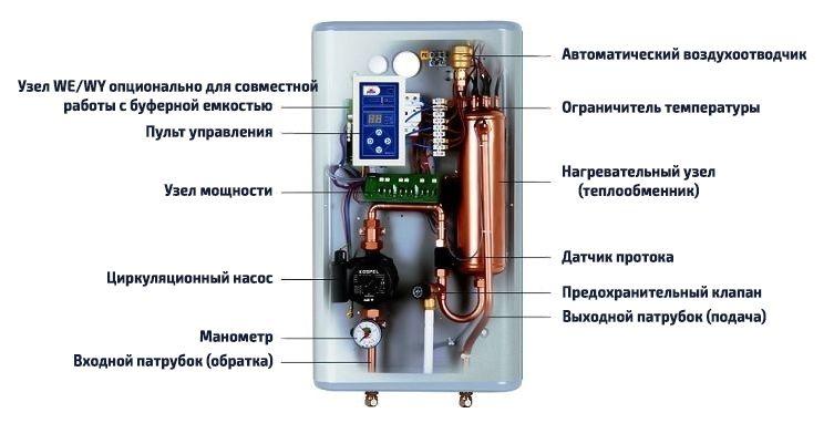 Ustrojstvo-TENovogo-elektrokotla.jpg