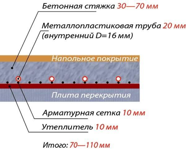 Montazh-na-betonnuyu-plitu2.jpg