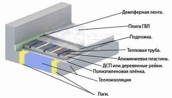 Montazh-na-derevyannoe-osnovanie1.jpg