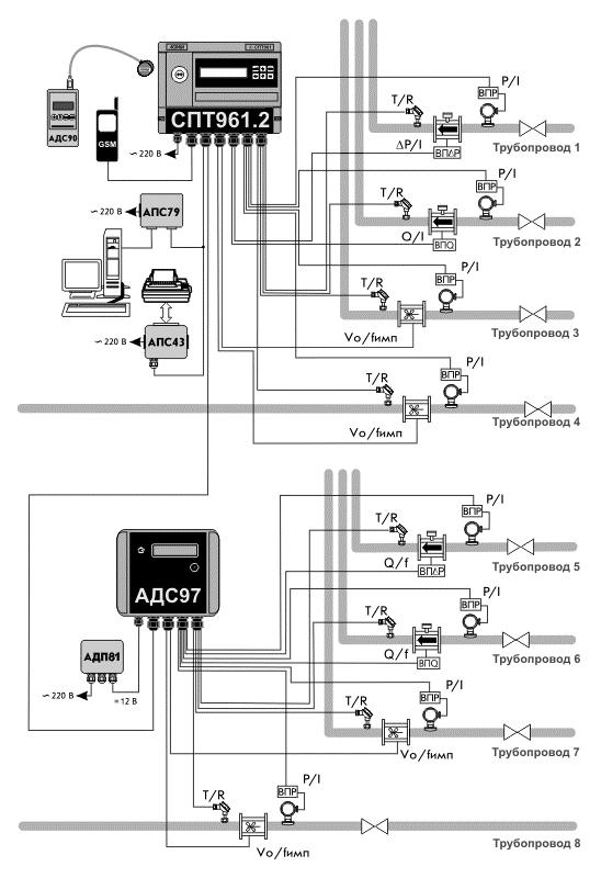 spt961-2-schema.png