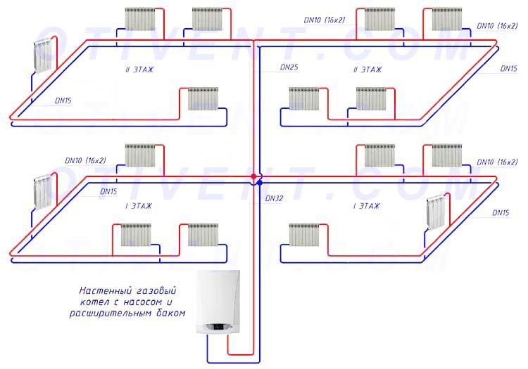 Dvuhtrubnaja-tupikovaja-sistema-otoplenija.jpg