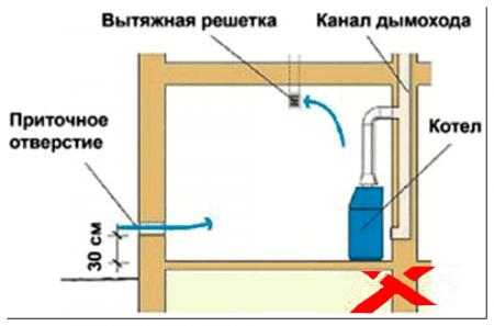 1494251191_trebovanija-k-kotelnoj-v-chastnom-dome_5_1.png