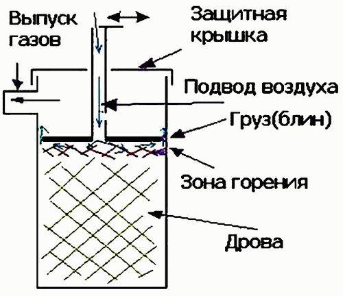 pechbubafonyasvoimirukamisxemavodyanogok_36E19DA3.jpg