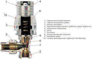 termoreguljator-dlja-batarej-otoplenija11-300x192.jpg