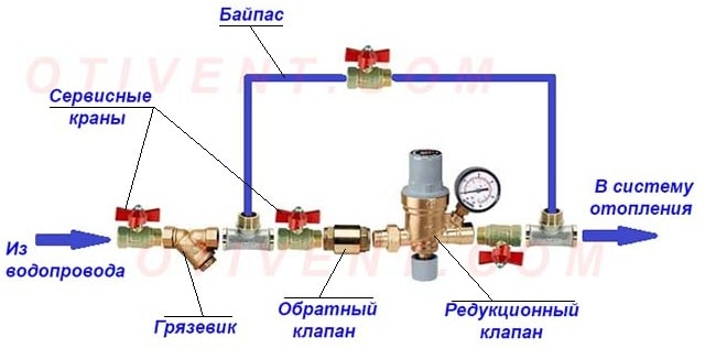 Shema-avtomaticheskoj-podpitki-sistemy-otoplenija.jpg