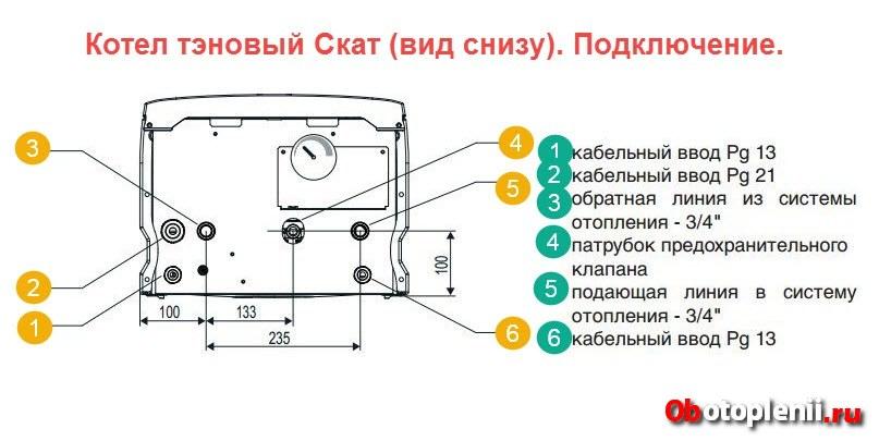 skat-manual-podklyuchenie.jpg