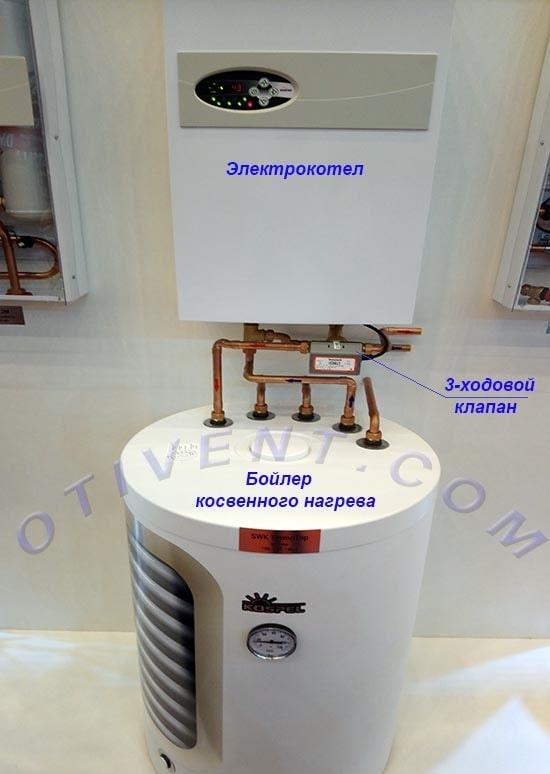 Jelektrokotel-s-bojlerom-kosvennogo-nagreva-min.jpg