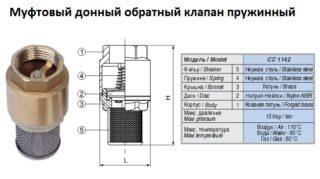 Обратный-клапан-для-насосной-станции-6-320x179.jpg