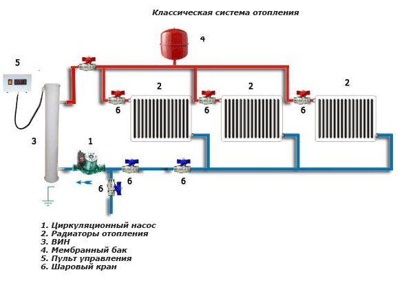 Автономное-отопление-своими-руками1.jpg