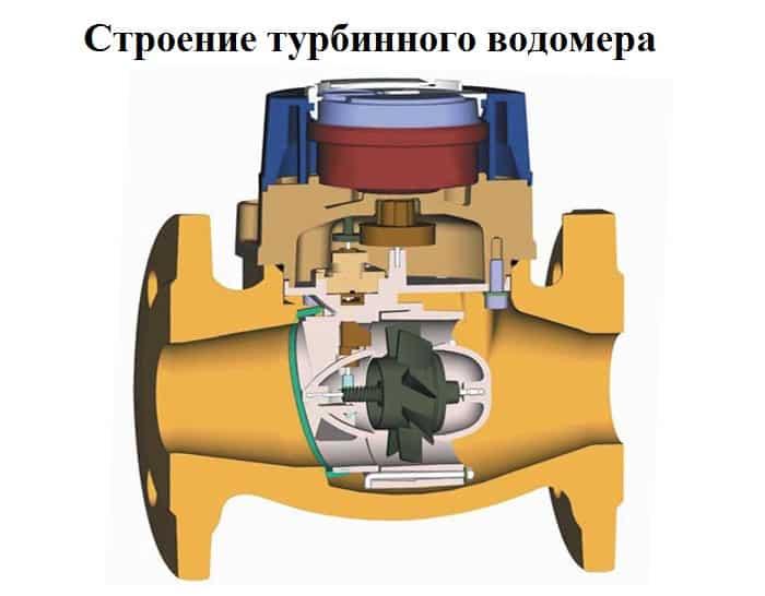 turbinnyj-vodomer.jpg