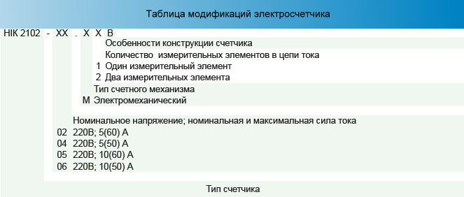 instrukcija-i-modifikacii-jelektroschetchika-nik-2.jpg