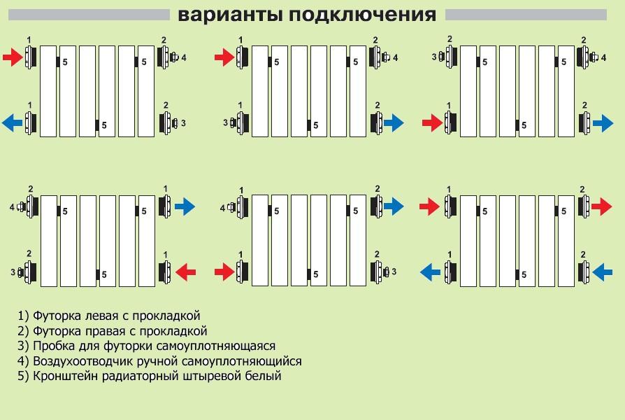 montazh-stalnogo-radiatora-4.jpg