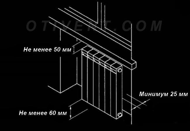 Shema-ustanovki-radiatora-otoplenija.jpg
