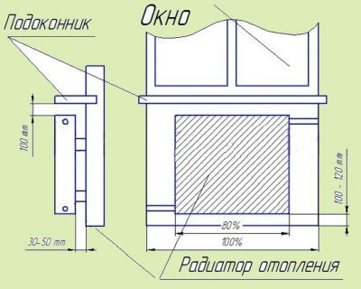montazh-stalnogo-radiatora-3.jpg