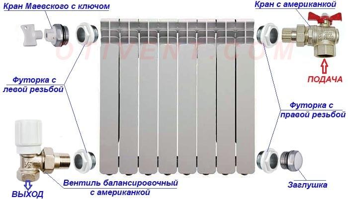 Shema-sborki-radiatora-otoplenija.jpg
