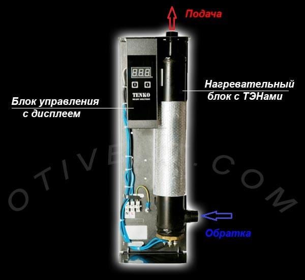 Ustrojstvo-TJeNovogo-jelektrokotla-min.jpg