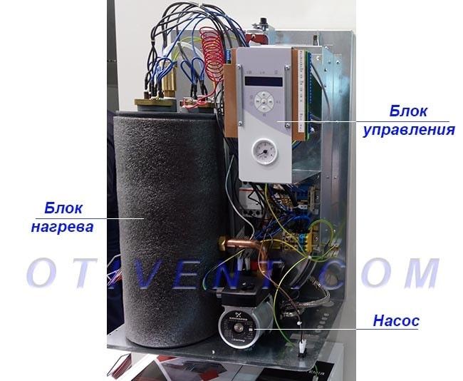 Ustrojstvo-nastennogo-jelektrokotla-min.jpg