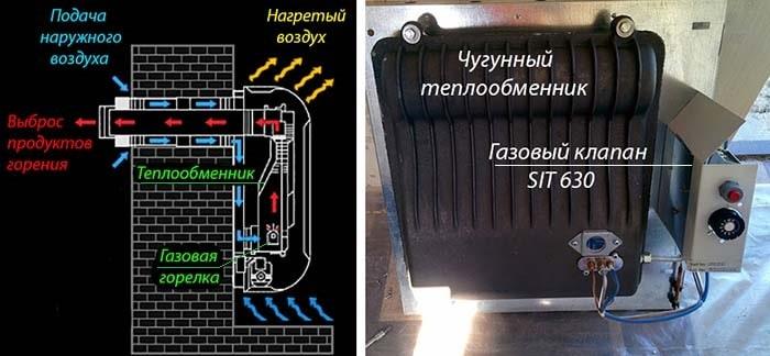 Ustrojstvo-gazovogo-konvektora-min.jpg