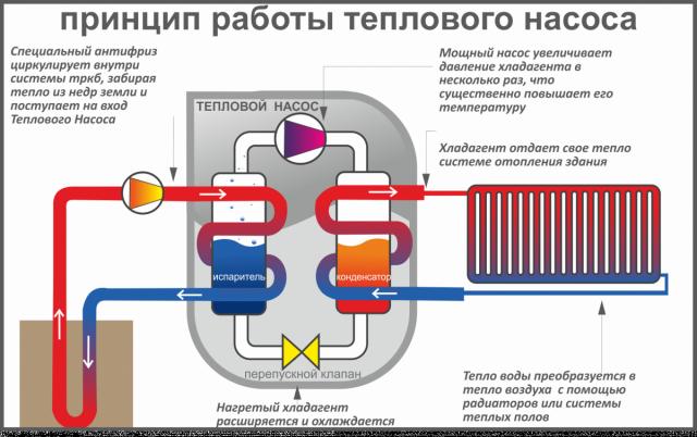 obogrev-doma-jelektrichestvom-640x402.png