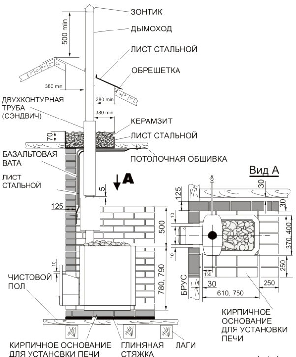 Схему-установки-печи-на-фундамент.jpg