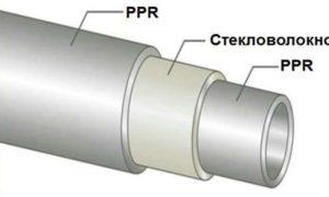polipropilenovye-truby-dlya-goryachej-vody-plyusy-i-minusy-materila-300x180.jpg