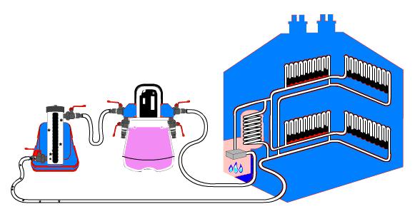 Химическая-промывка-системы-отопления.png