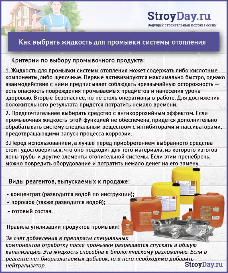Критерии-по-выбору-реагента-для-промывки-системы-отопления.jpg