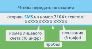 cherez-sms.jpg