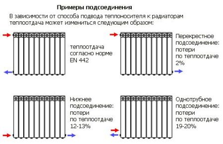 Спустили-воздух-а-батареи-холодные-01-450x291.jpg
