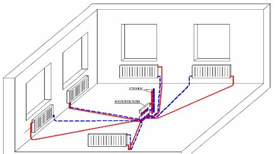 veernaya-sistema-otopleniya.jpg
