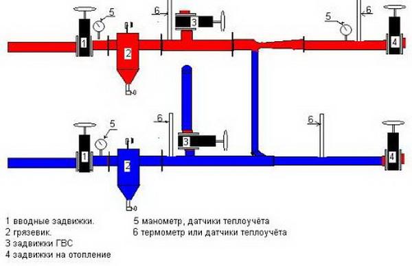 regulirovka_sistemy_otopleniya-02.jpg