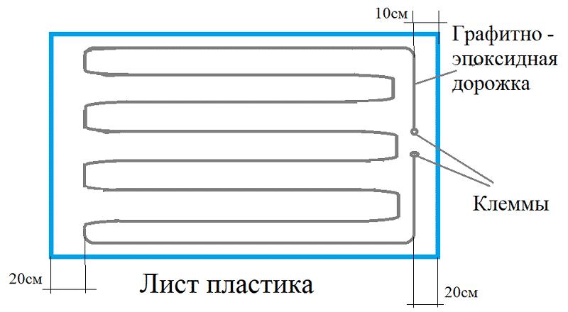 shema-naneseniya-grafitnoj-dorozhki.png