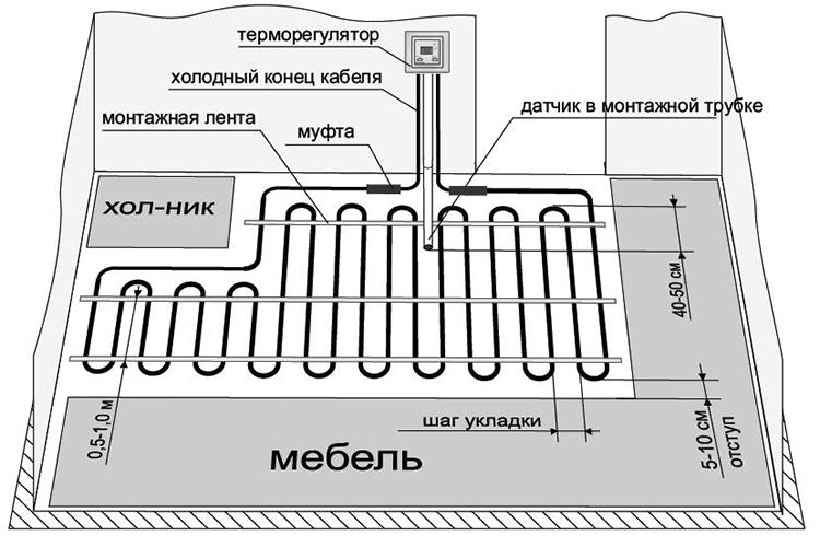podklyuchenie-teplogo-pola-8.jpg