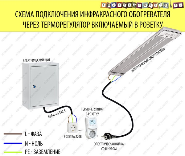 02-skhema-ik-obogrevatelya-cherez-termoregulyator-v-rozetku.jpg