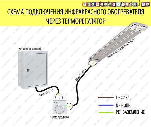 03-ik-obogrevatel-cherez-termostat-BALLU.jpg