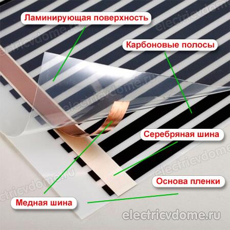 ustrojstvo-infrakrasnoj-plenki.jpg