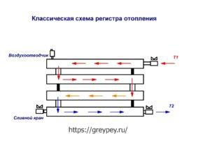 Klassicheskaya-shema-registra-otopleniya-300x212.jpg