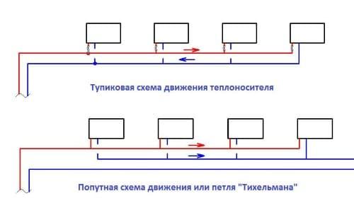 poputnaya-sistema-otopleniya2.jpeg