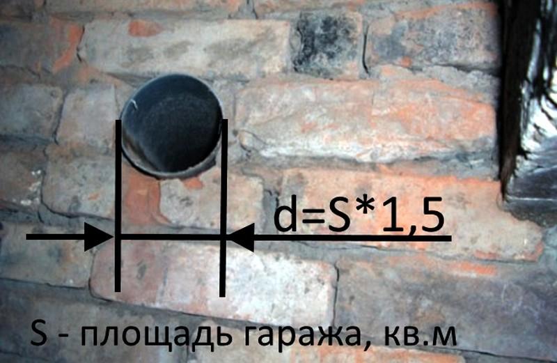 ventilyaciya-v-garazhe-16.jpg