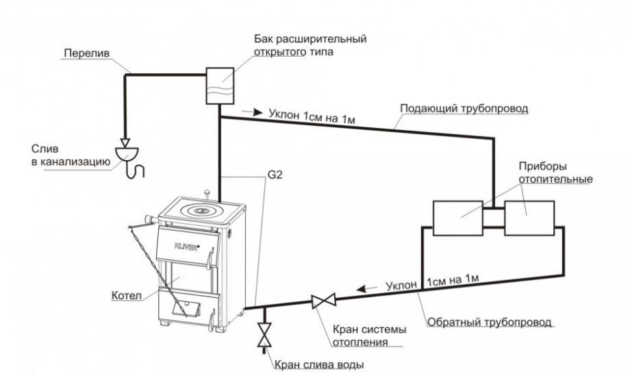 kak-spustit-vozdux-iz-radiatora-otopleniya-11.jpg