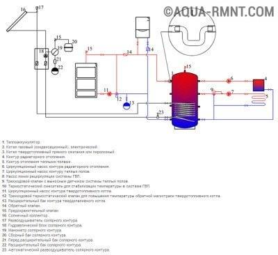 shema-teploakkumulyator-400x366.jpg
