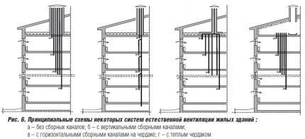 chistka-ventilyzii-2-1-430x197.jpg