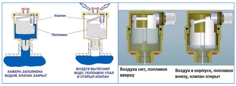 kak-spustit-vozduh-s-sistemy-otopleniya-5.jpg