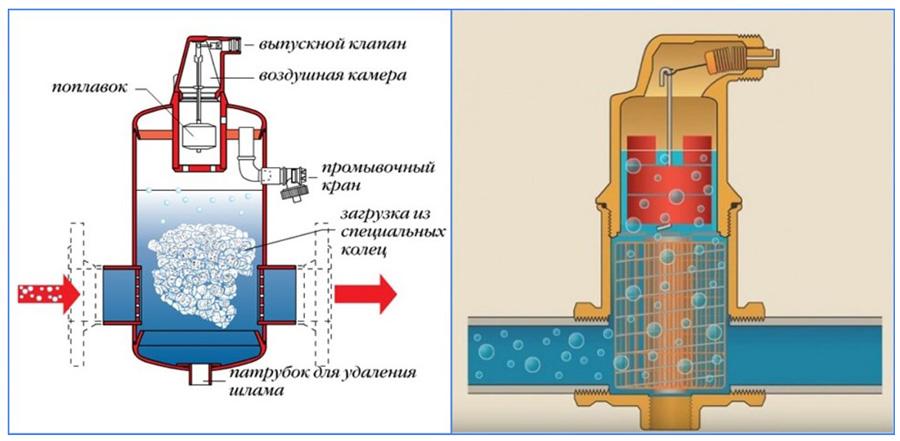kak-spustit-vozduh-s-sistemy-otopleniya-7.jpg