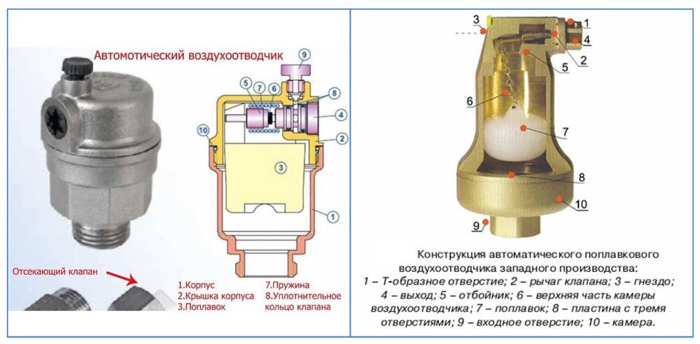 kak-spustit-vozduh-s-sistemy-otopleniya-8.jpg