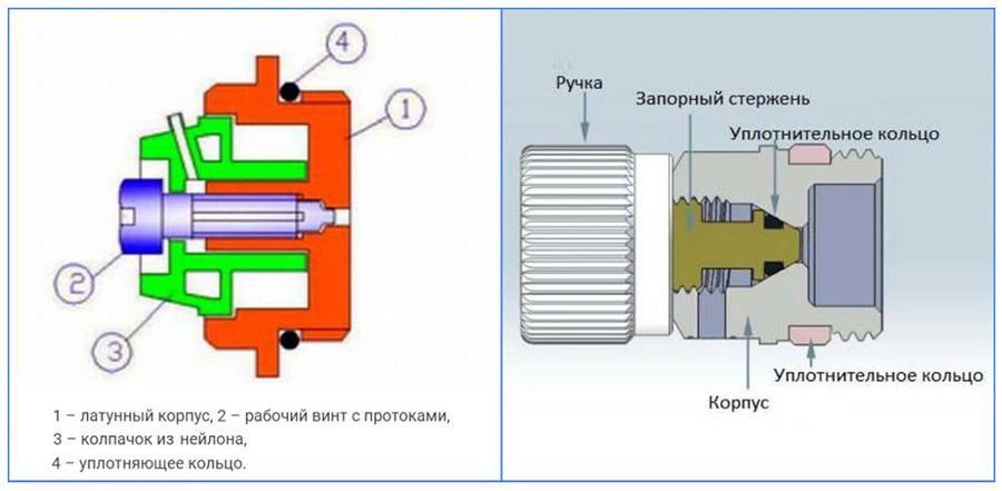 kak-spustit-vozduh-s-sistemy-otopleniya-9.jpg