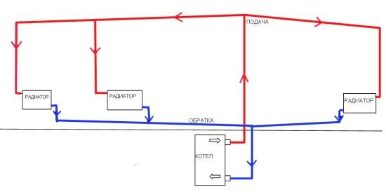 shemy-vodjanyh-sistem-otoplenija.jpg