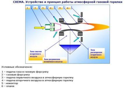 atmosferny_kotel_1-430x302.jpg