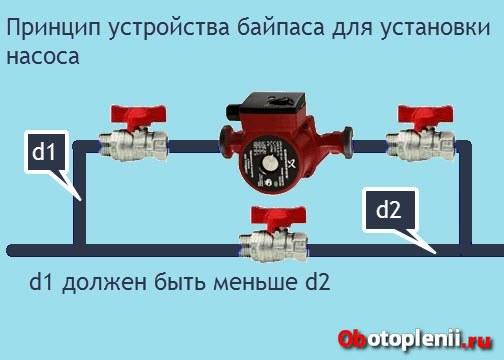 ustanovka-cirkuljacionnogo-nasosa-16.JPG