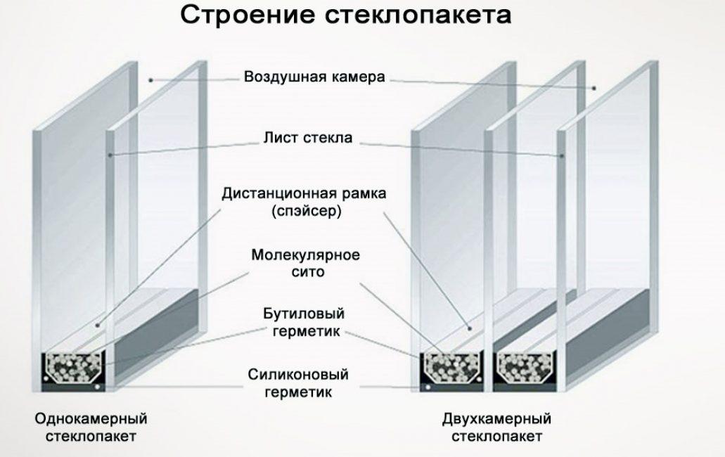 42-8-1-1031x650.jpg